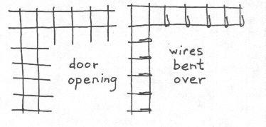 Wire Cage Door | The Rat Report